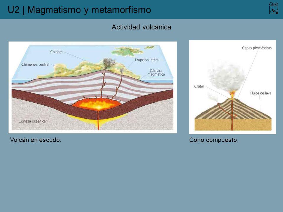 El magma curvas idealizadas de la temperatura de fusi n en for Temperatura lava