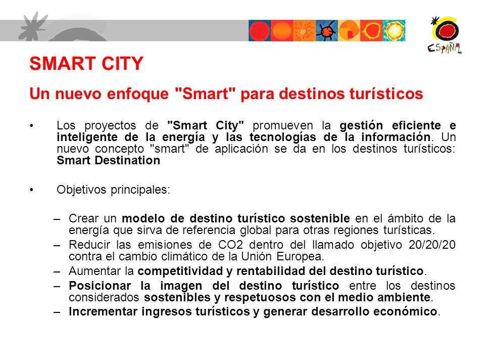 SMART CITY Un nuevo enfoque Smart para destinos turísticos