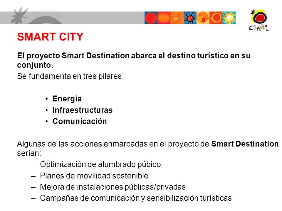 SMART CITY El proyecto Smart Destination abarca el destino turístico en su conjunto. Se fundamenta en tres pilares: