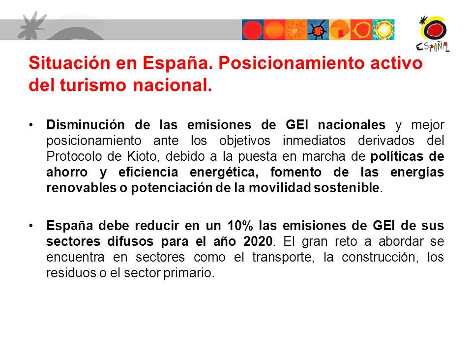 Situación en España. Posicionamiento activo del turismo nacional.