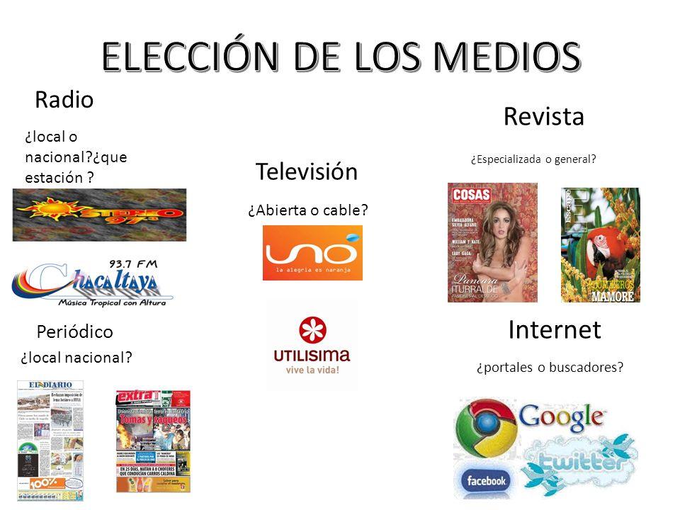 ELECCIÓN DE LOS MEDIOS Revista Internet Radio Televisión Periódico