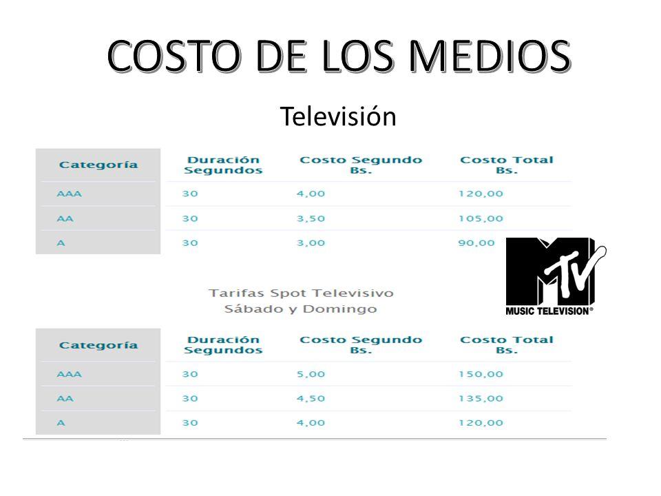 COSTO DE LOS MEDIOS Televisión