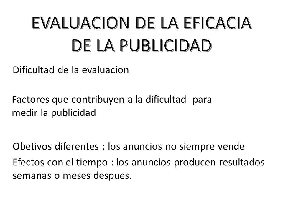 EVALUACION DE LA EFICACIA DE LA PUBLICIDAD