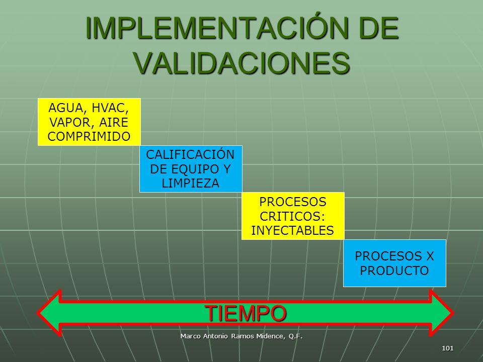 IMPLEMENTACIÓN DE VALIDACIONES
