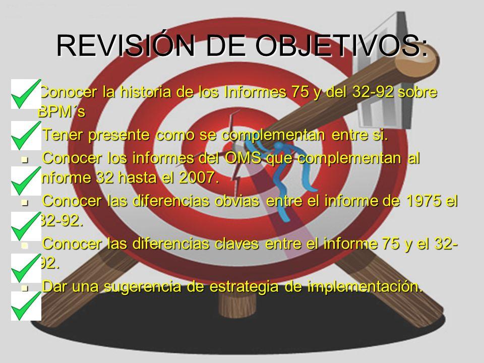 REVISIÓN DE OBJETIVOS: