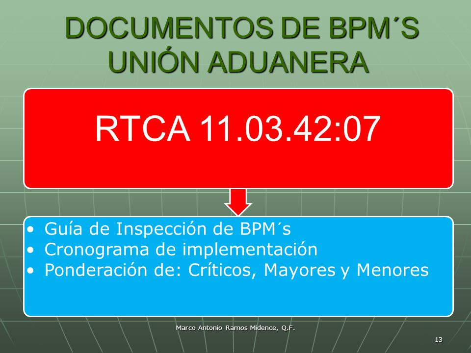 DOCUMENTOS DE BPM´S UNIÓN ADUANERA