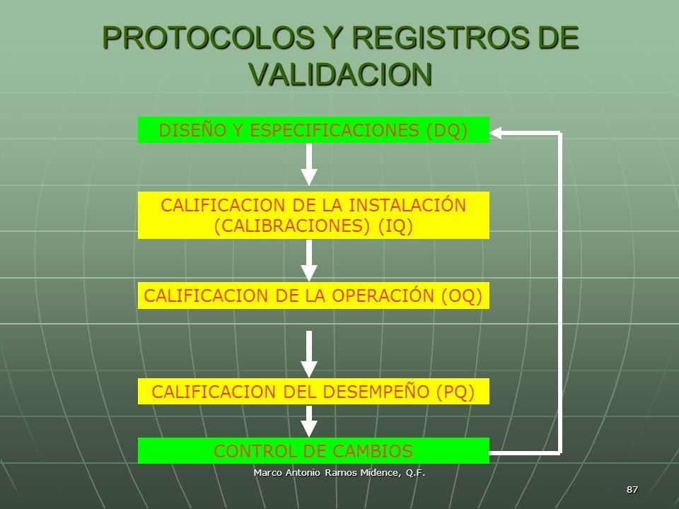 PROTOCOLOS Y REGISTROS DE VALIDACION