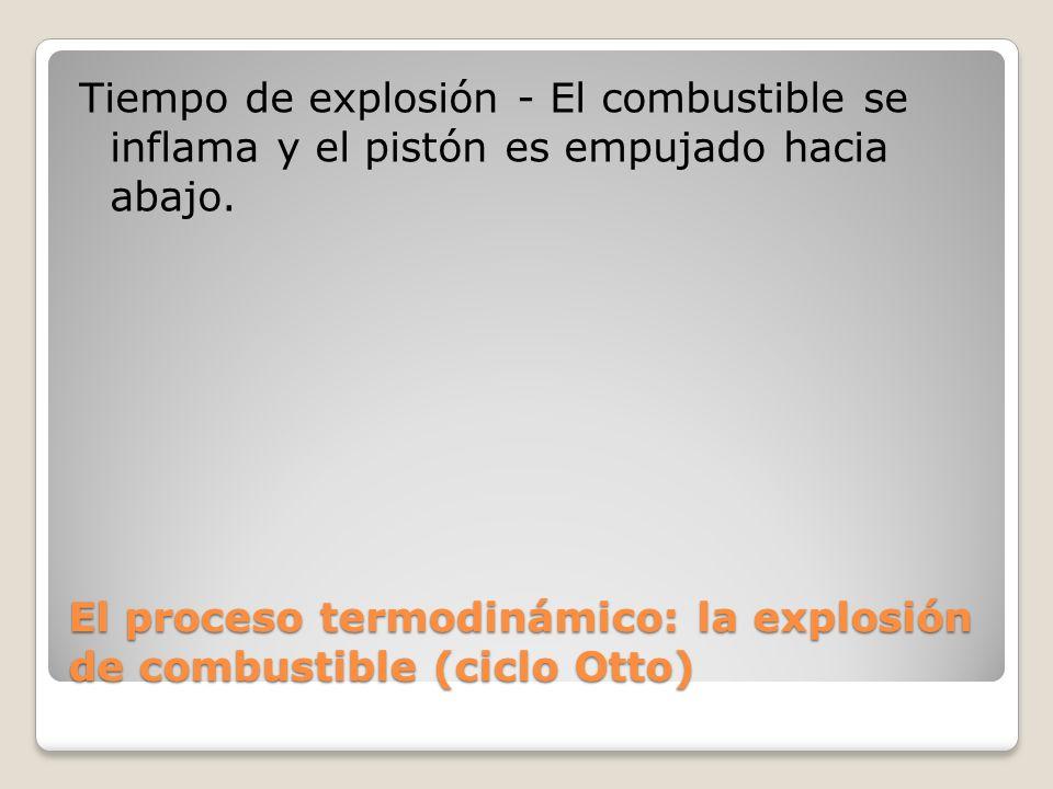 El proceso termodinámico: la explosión de combustible (ciclo Otto)