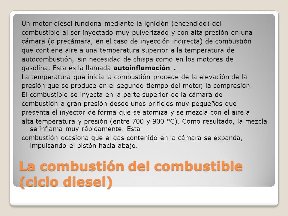 La combustión del combustible (ciclo diesel)