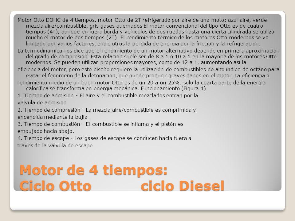 Motor de 4 tiempos: Ciclo Otto ciclo Diesel