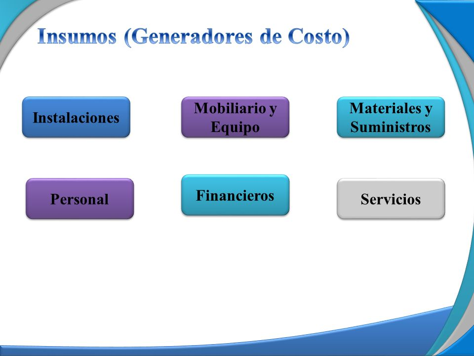Insumos (Generadores de Costo)