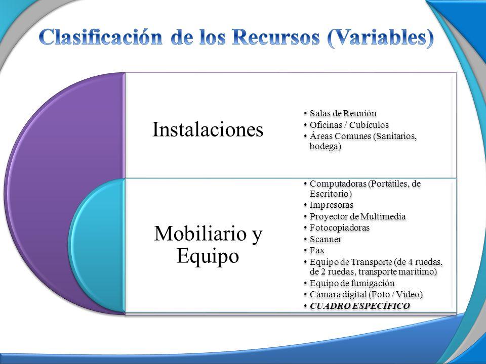 Clasificación de los Recursos (Variables)