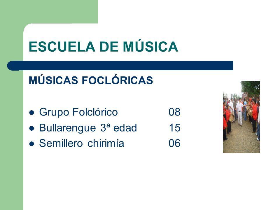 ESCUELA DE MÚSICA MÚSICAS FOCLÓRICAS Grupo Folclórico 08