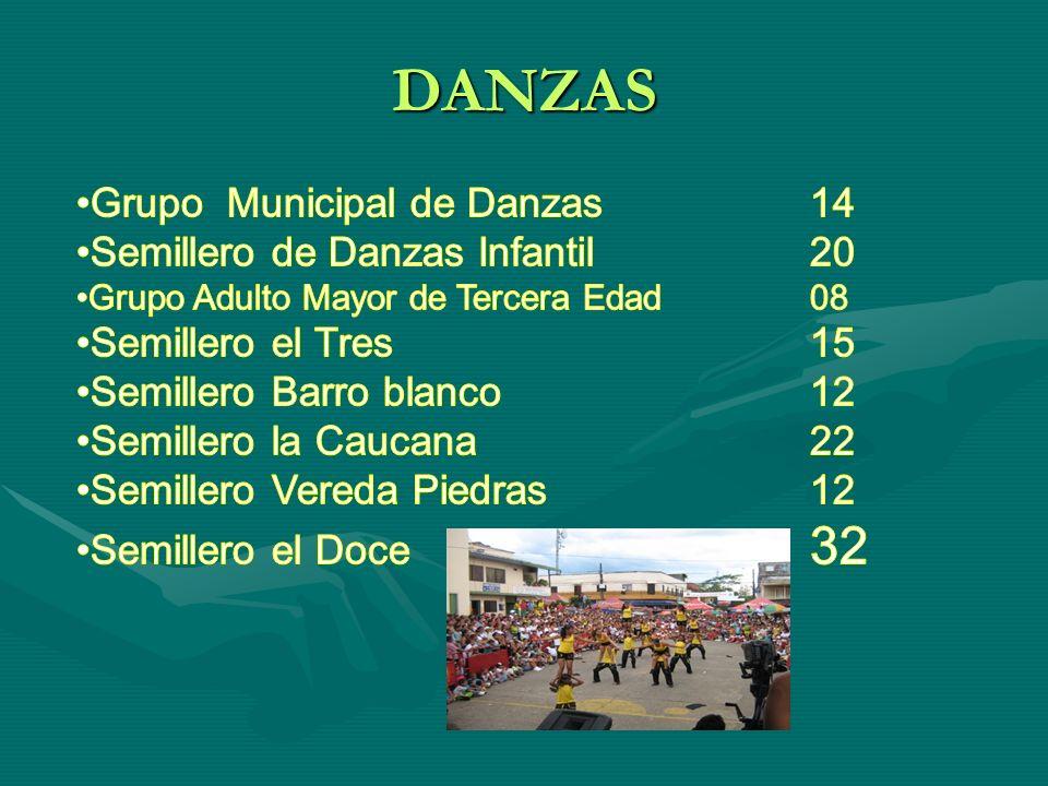 DANZAS Grupo Municipal de Danzas 14 Semillero de Danzas Infantil 20