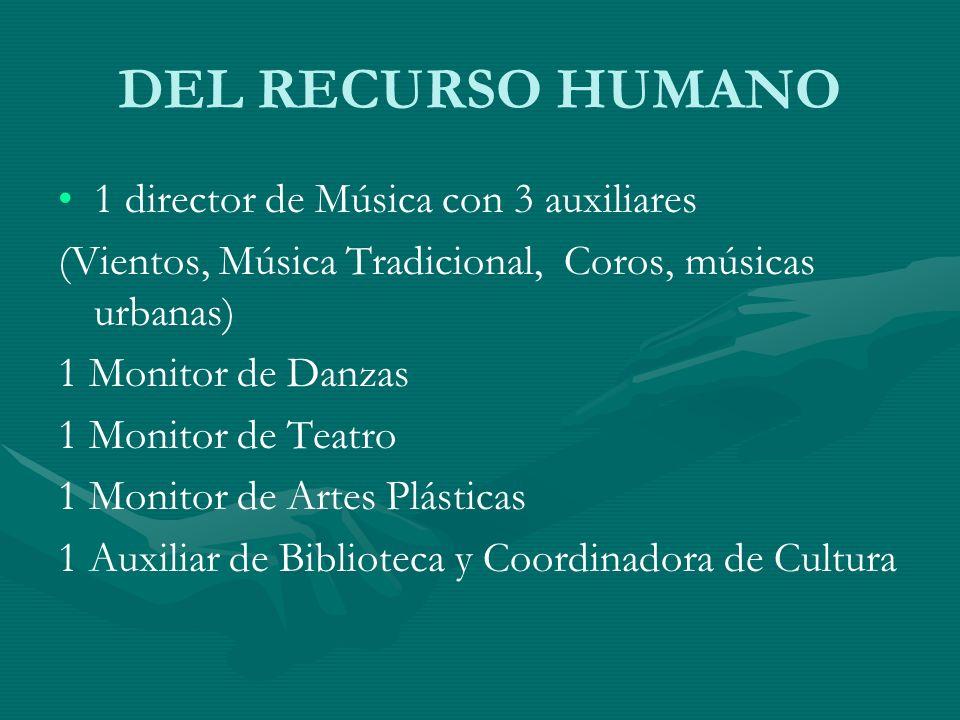 DEL RECURSO HUMANO 1 director de Música con 3 auxiliares