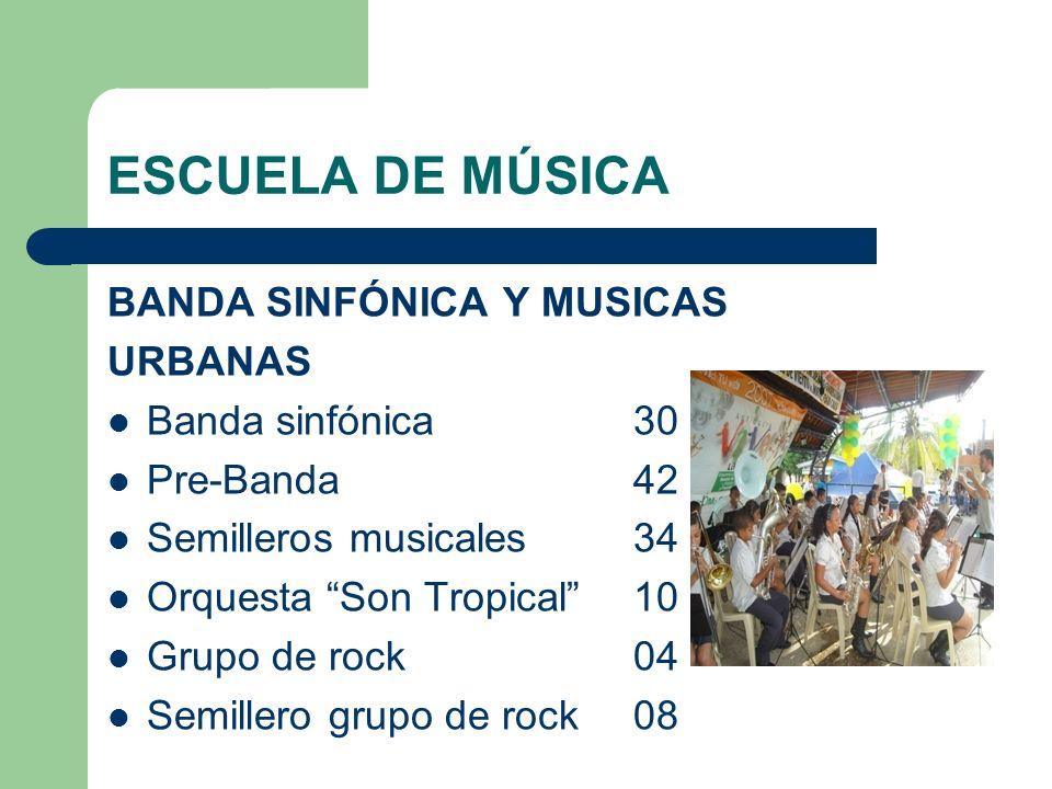 ESCUELA DE MÚSICA BANDA SINFÓNICA Y MUSICAS URBANAS Banda sinfónica 30