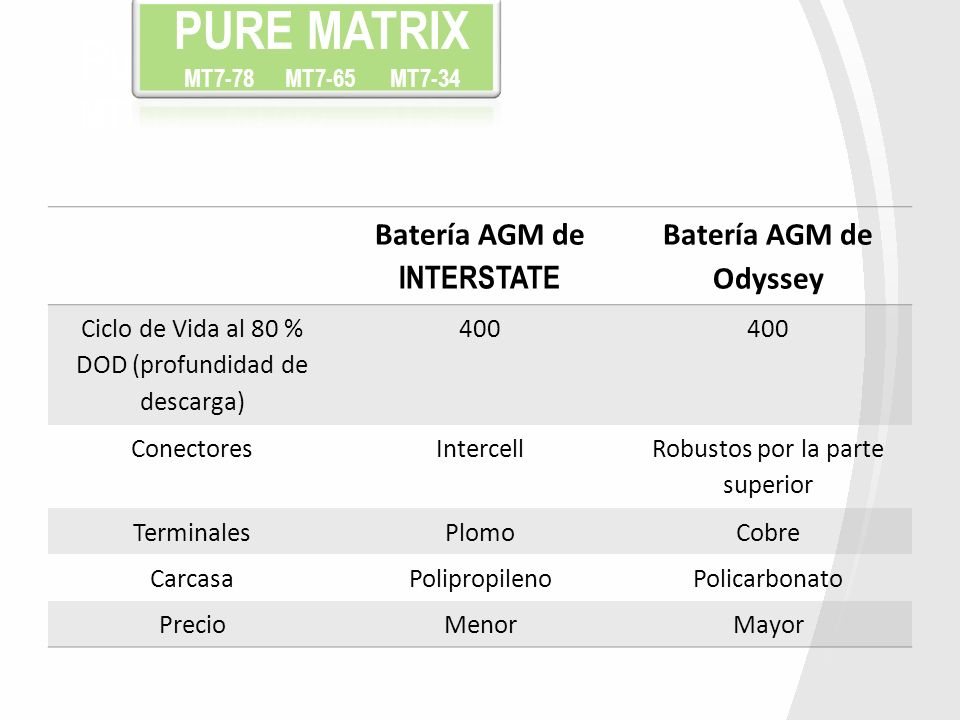 PURE MATRIX Pure Matrix MT7-78 MT7-65 MT-34 MT7-78 MT7-65 MT7-34