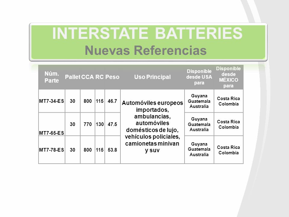 INTERSTATE BATTERIES Nuevas Referencias Núm. Parte Pallet CCA RC Peso