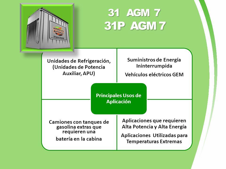 31P AGM 7 31 AGM 7 Principales Usos de Aplicación