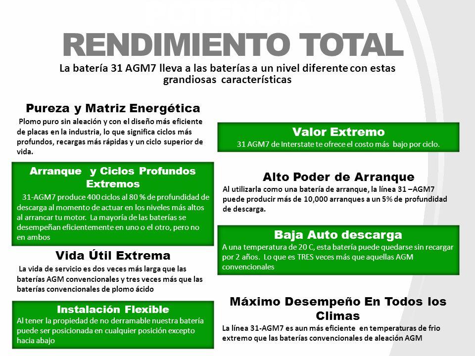 POTENCIA RENDIMIENTO TOTAL