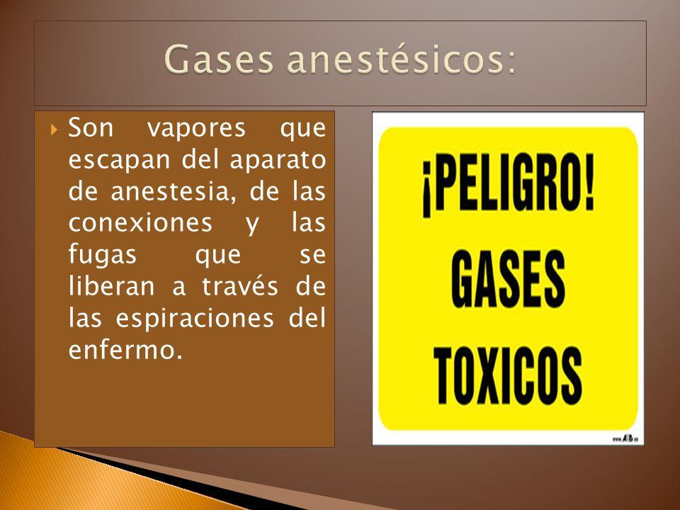 Gases anestésicos: