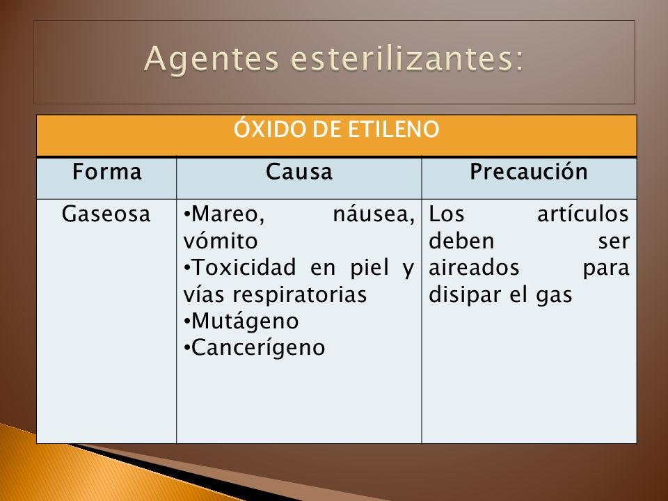 Agentes esterilizantes: