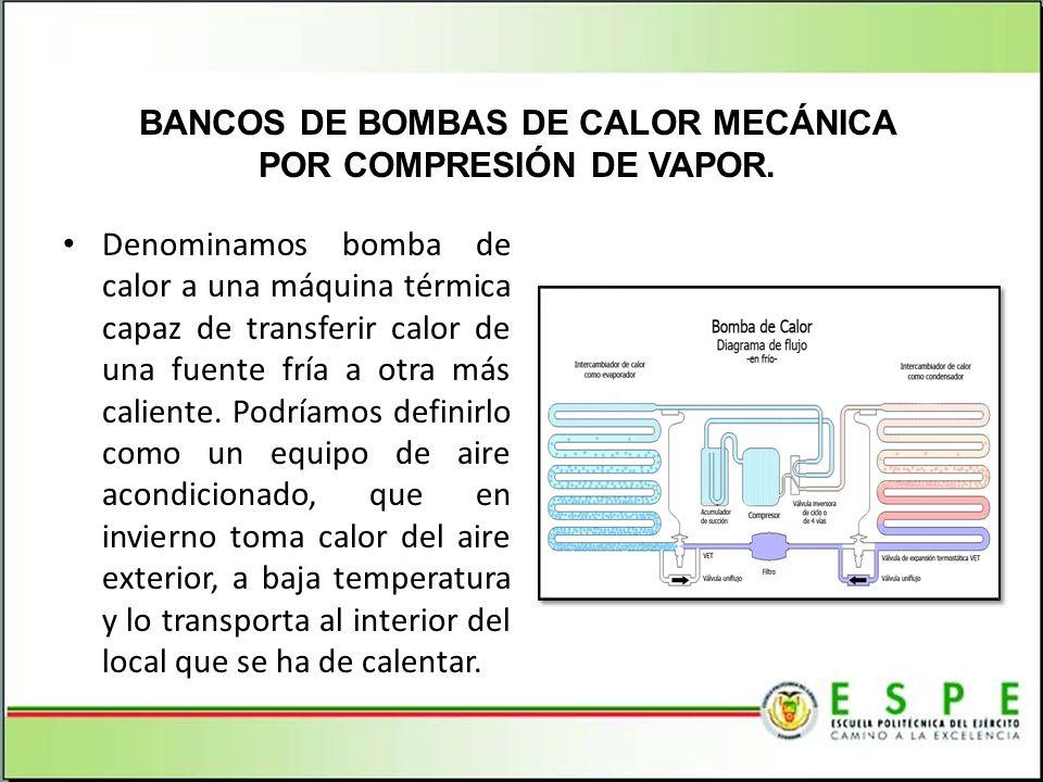 BANCOS DE BOMBAS DE CALOR MECÁNICA POR COMPRESIÓN DE VAPOR.