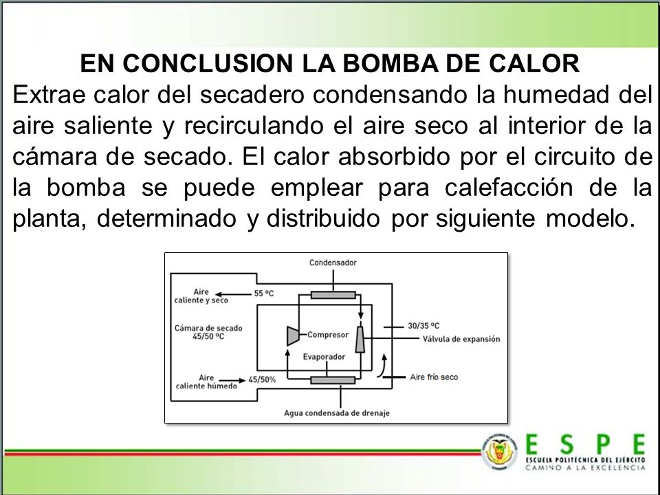 EN CONCLUSION LA BOMBA DE CALOR