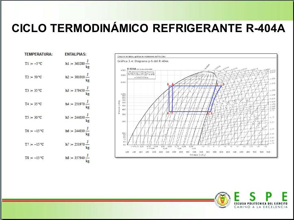 CICLO TERMODINÁMICO REFRIGERANTE R-404A