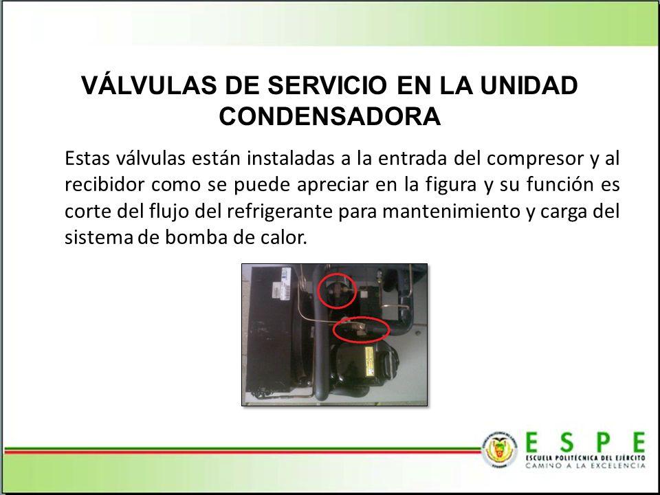 VÁLVULAS DE SERVICIO EN LA UNIDAD CONDENSADORA