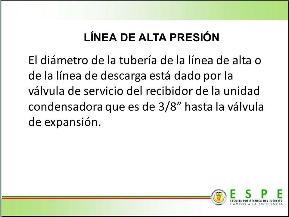 LÍNEA DE ALTA PRESIÓN