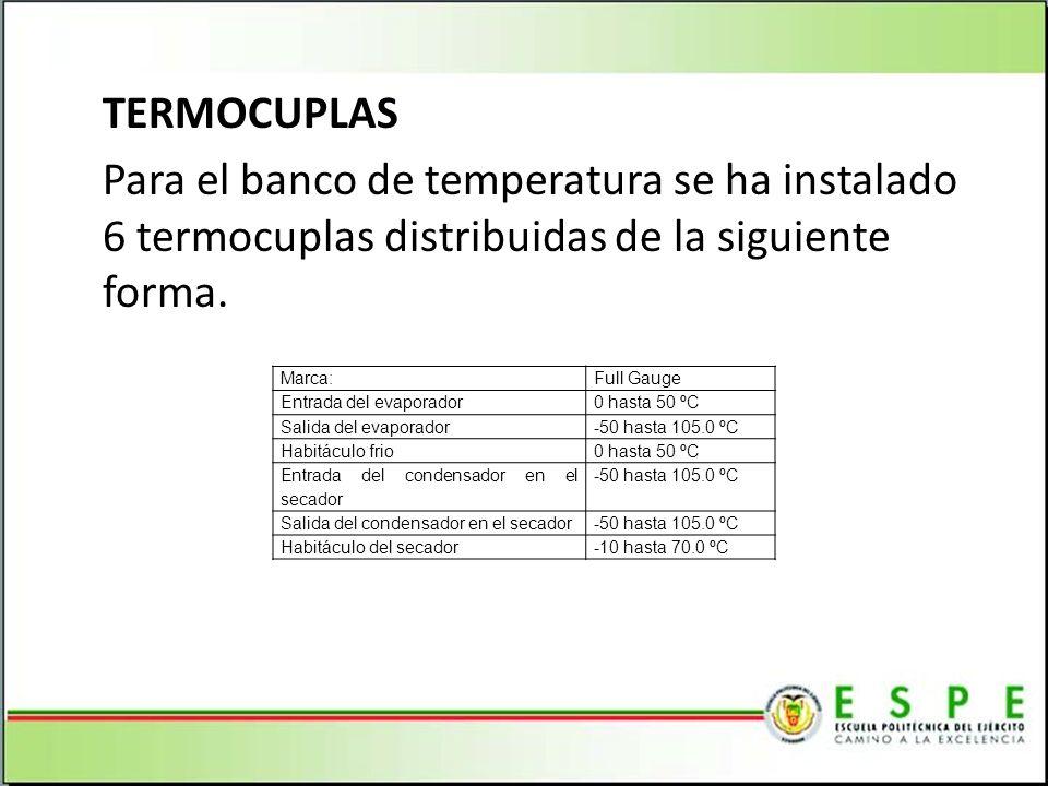 TERMOCUPLAS Para el banco de temperatura se ha instalado 6 termocuplas distribuidas de la siguiente forma.
