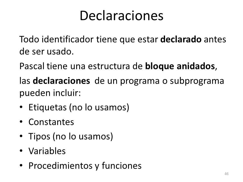 Declaraciones Todo identificador tiene que estar declarado antes de ser usado. Pascal tiene una estructura de bloque anidados,