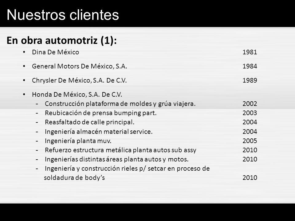 Nuestros clientes En obra automotriz (1): Dina De México 1981