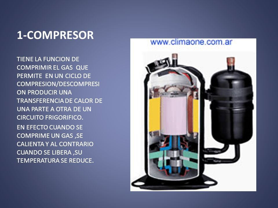 1-COMPRESOR