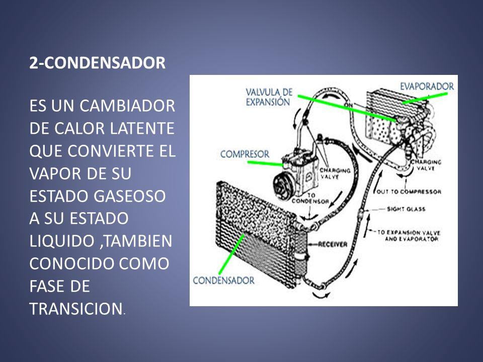2-CONDENSADOR