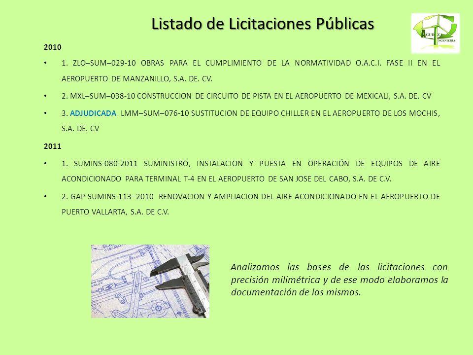 Listado de Licitaciones Públicas