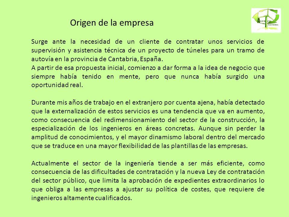 Origen de la empresa