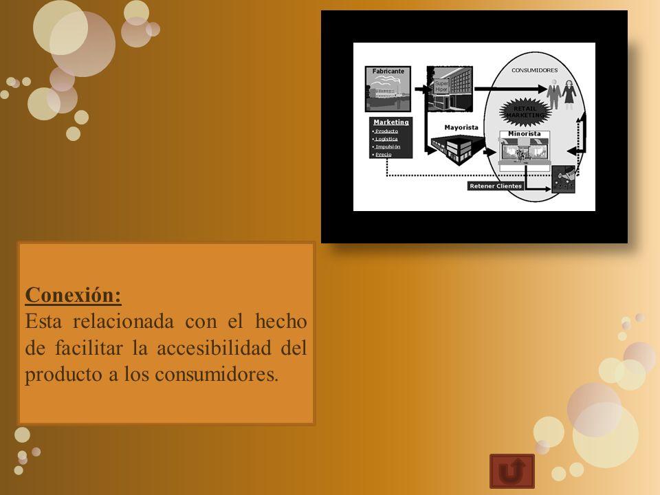 Conexión: Esta relacionada con el hecho de facilitar la accesibilidad del producto a los consumidores.