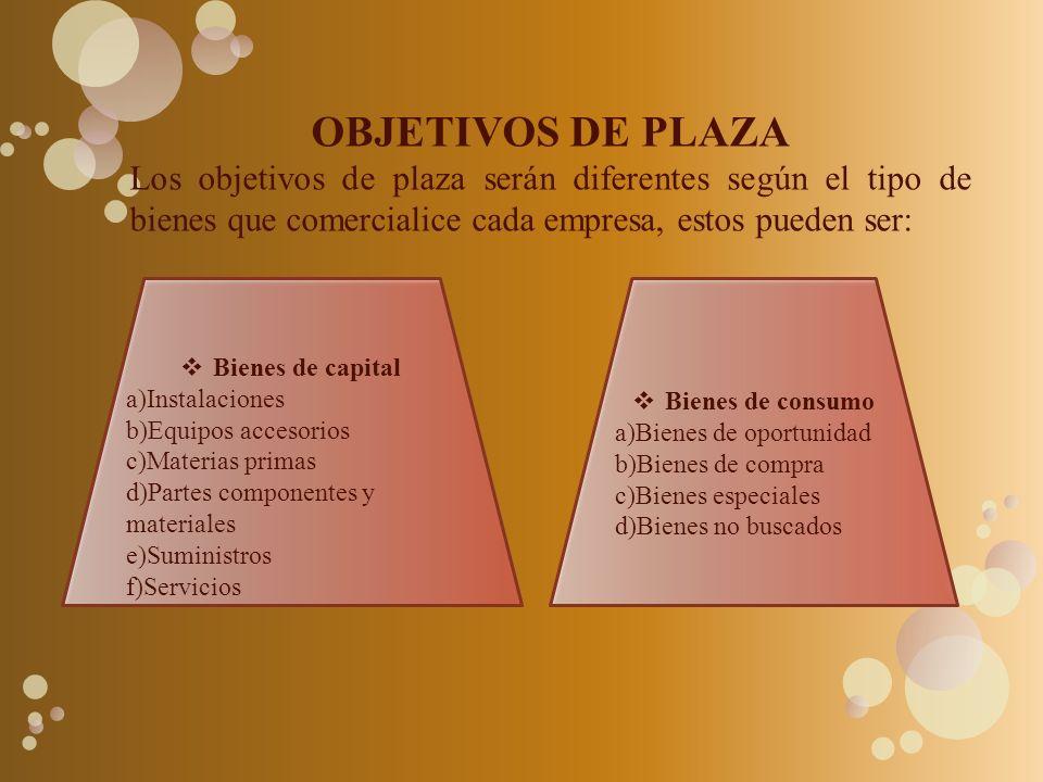 OBJETIVOS DE PLAZA Los objetivos de plaza serán diferentes según el tipo de bienes que comercialice cada empresa, estos pueden ser: