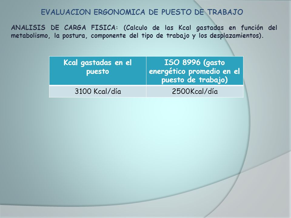 EVALUACION ERGONOMICA DE PUESTO DE TRABAJO