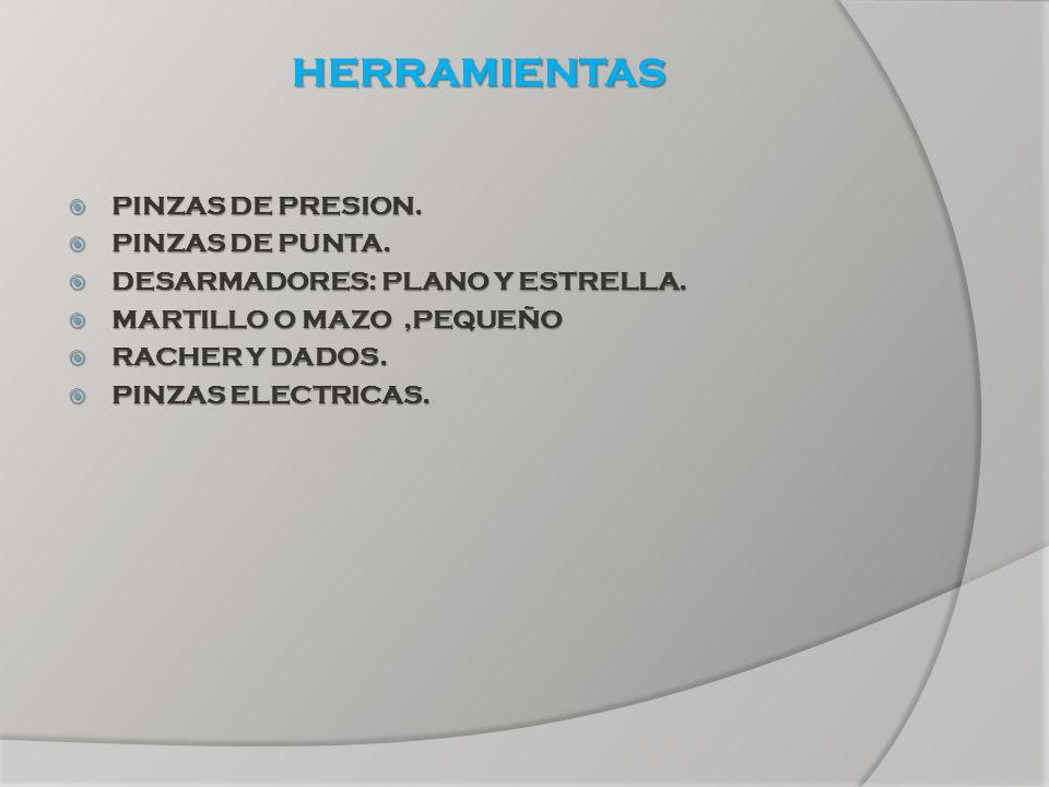 HERRAMIENTAS PINZAS DE PRESION. PINZAS DE PUNTA.