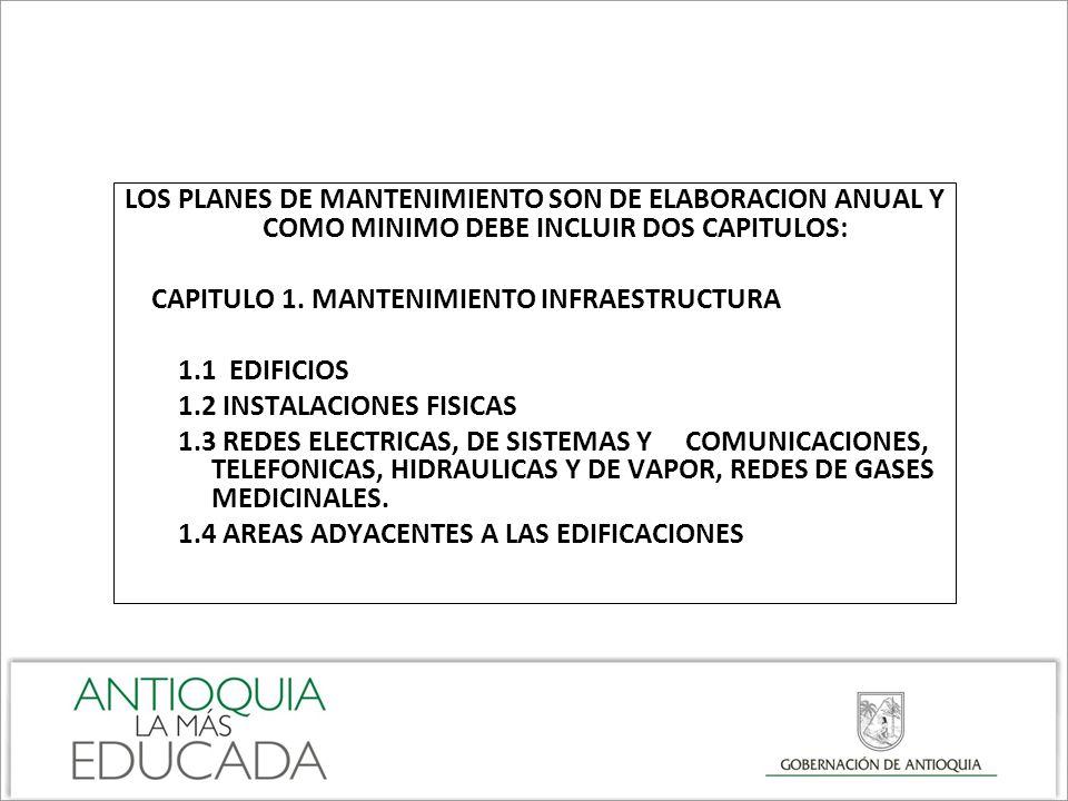 LOS PLANES DE MANTENIMIENTO SON DE ELABORACION ANUAL Y COMO MINIMO DEBE INCLUIR DOS CAPITULOS:
