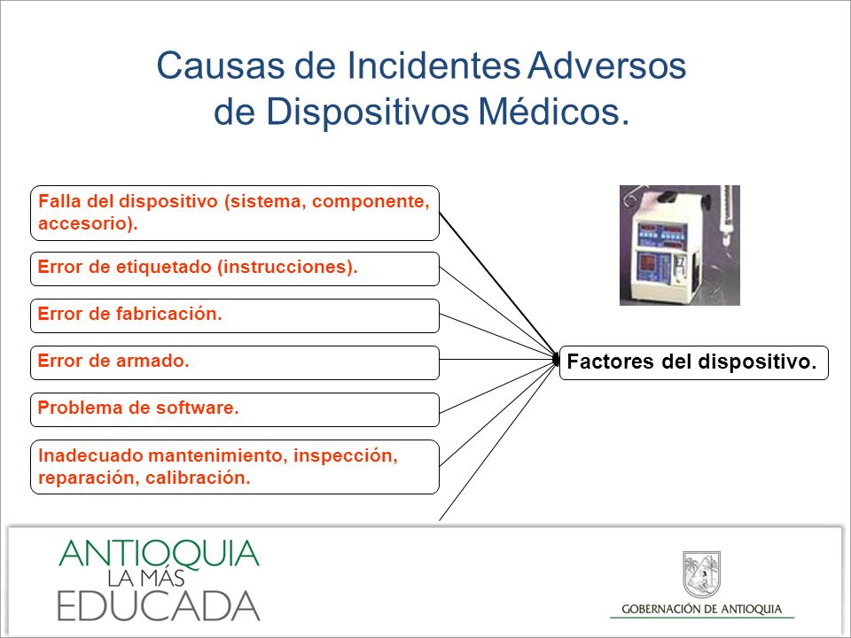 Causas de Incidentes Adversos de Dispositivos Médicos.
