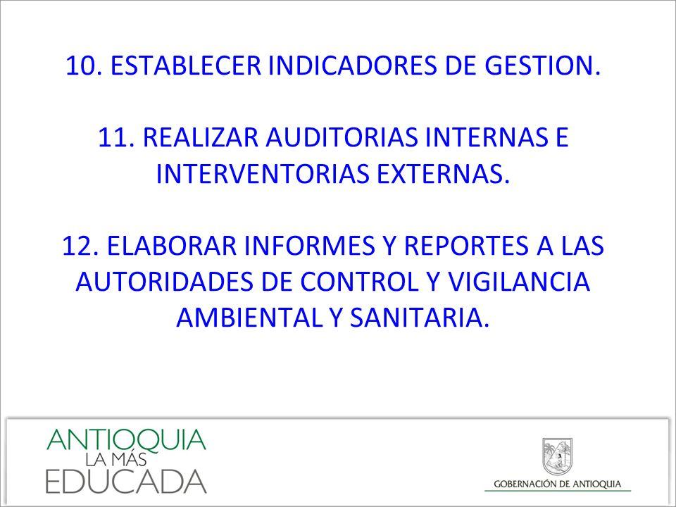 10. ESTABLECER INDICADORES DE GESTION. 11