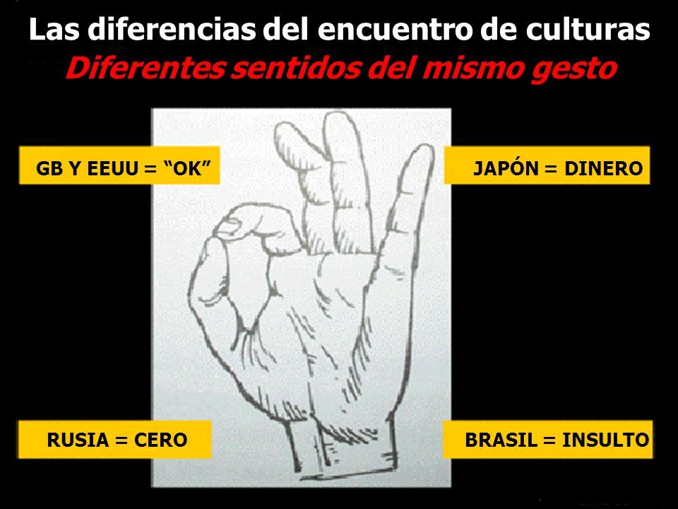 Las diferencias del encuentro de culturas