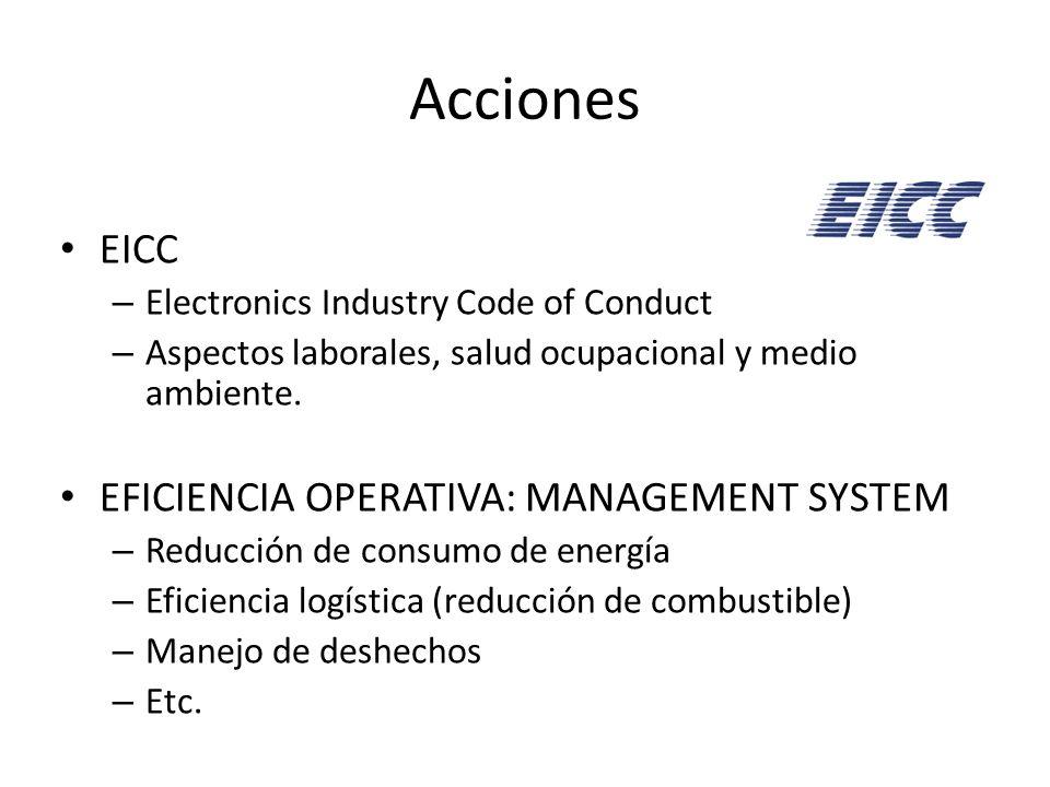 Acciones EICC EFICIENCIA OPERATIVA: MANAGEMENT SYSTEM