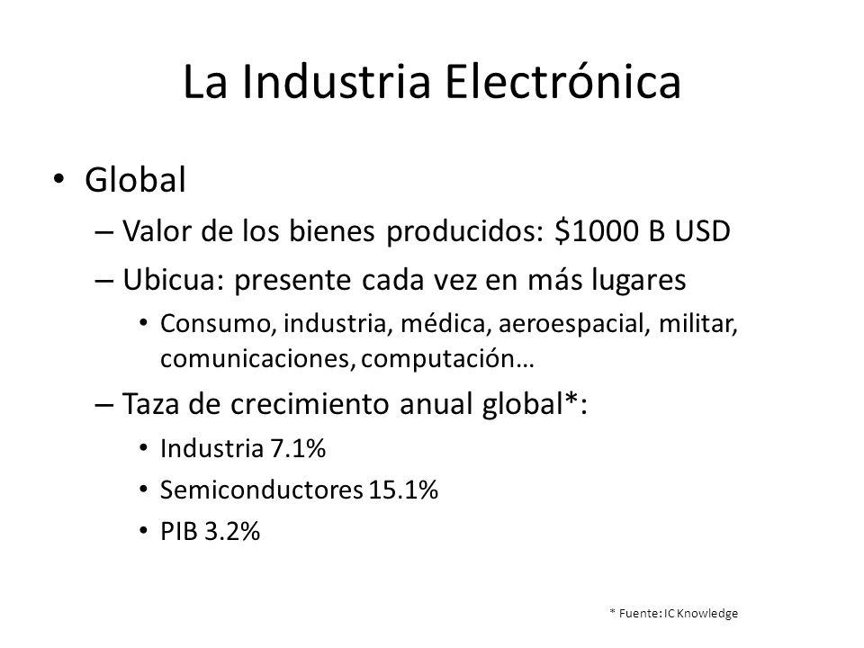 La Industria Electrónica