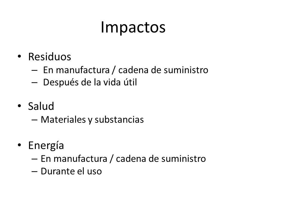 Impactos Residuos Salud Energía En manufactura / cadena de suministro