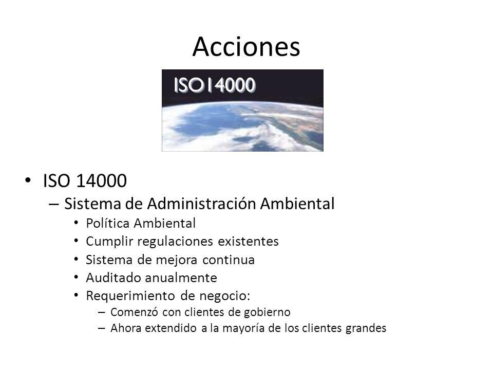 Acciones ISO 14000 Sistema de Administración Ambiental